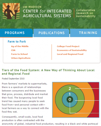 Tiers of the Food System image